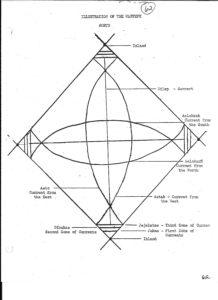Wapepe - Stick Chart